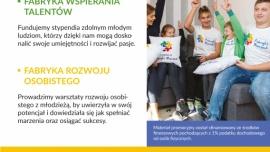 """Opoczno wspiera Fundację """"Fabryki Marzeń"""""""